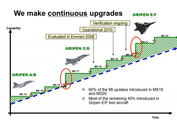 Solid_base_continuous_upgrades_illustration_750