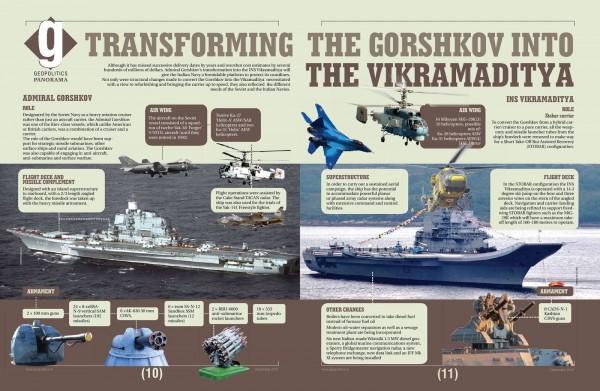Transformation from Gorshkov to Vikramaditya. indian anavy