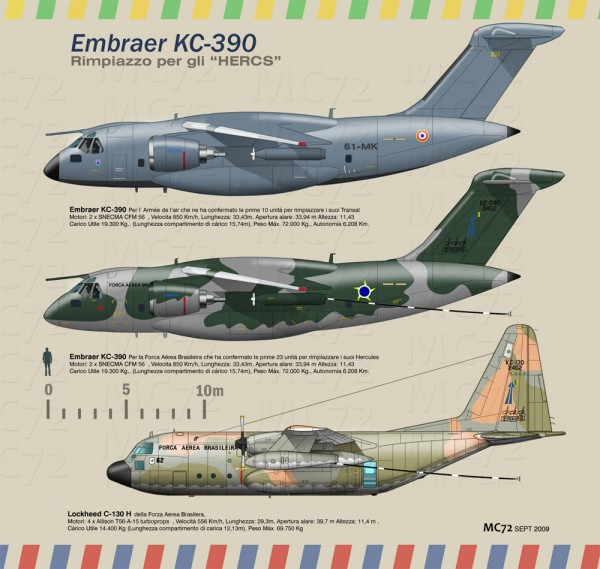 KC-390-e-Hercules