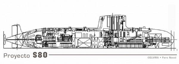 s80plano1