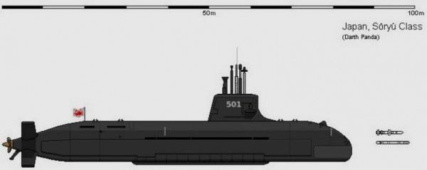 Soryu class