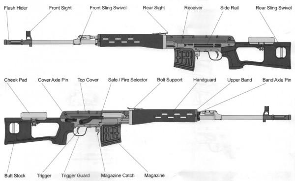 SVD-Sniper-Rifle_120705_components