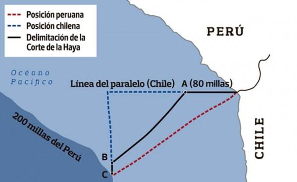 mapa chile-peru