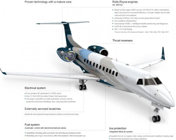 Legacy_650_Large_Executive_Jet_Engine