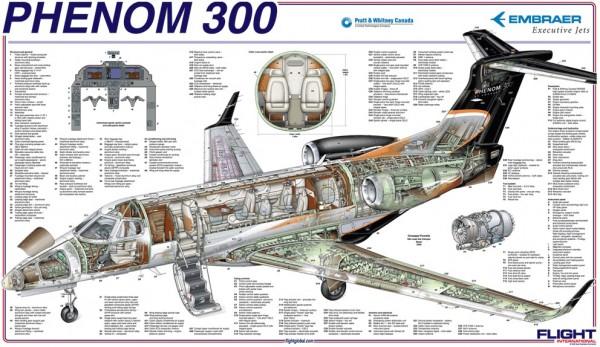 Phenom-300-cutaway-flight-global