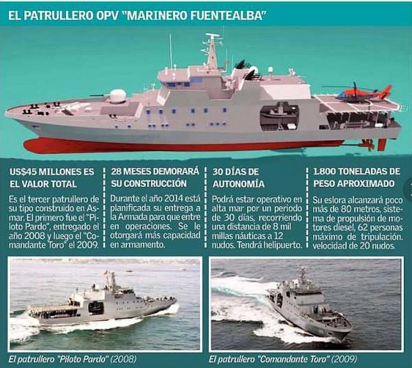 marinerofuentealba