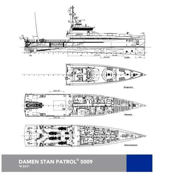 Stan Patrol 5009
