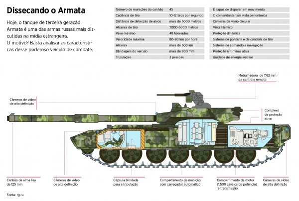 armata fin11