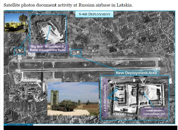 Base Latakia