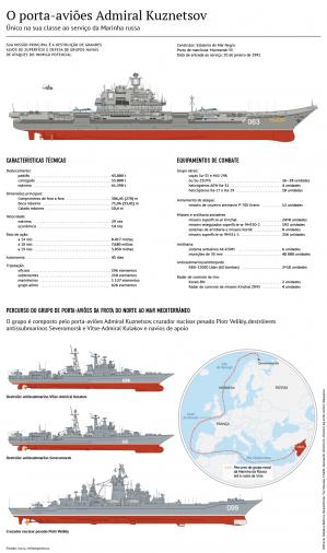 info_admiral-kuznetsov
