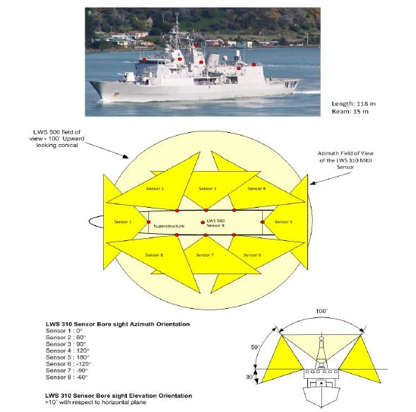 sednsors-laser