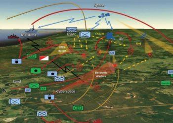 Operações em múltiplos domínios Fonte: Gen. David G. Perkins, EUA – Military Review